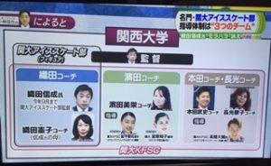 濱田 コーチ 大学 関西